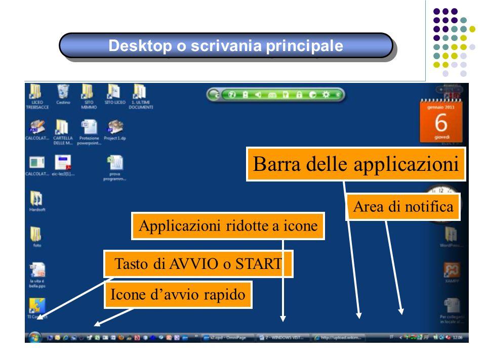 Tasto di AVVIO o STARTIcone davvio rapidoApplicazioni ridotte a iconeArea di notifica Barra delle applicazioni Desktop o scrivania principale