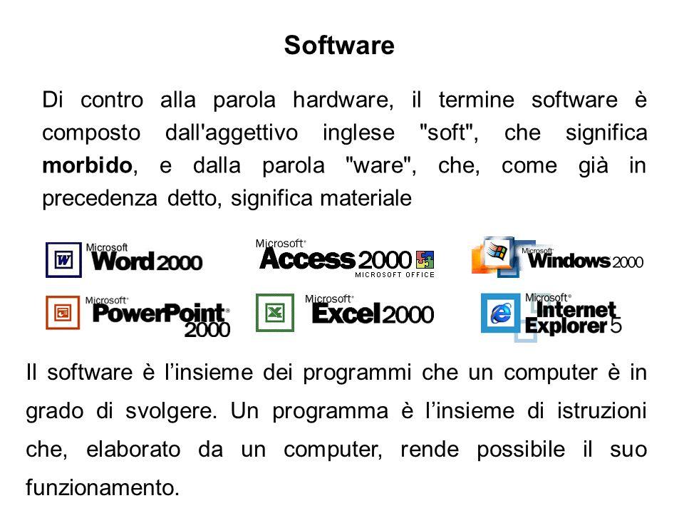 Laptop o Notebook (portatile) La differenza primaria fra un laptop ed un personal computer, è data, oltre che dalle differenti dimensioni, notevolmente più ridotte nel laptop computer, dallo schermo di visualizzazione che nei portatili è piatto, e più leggero.