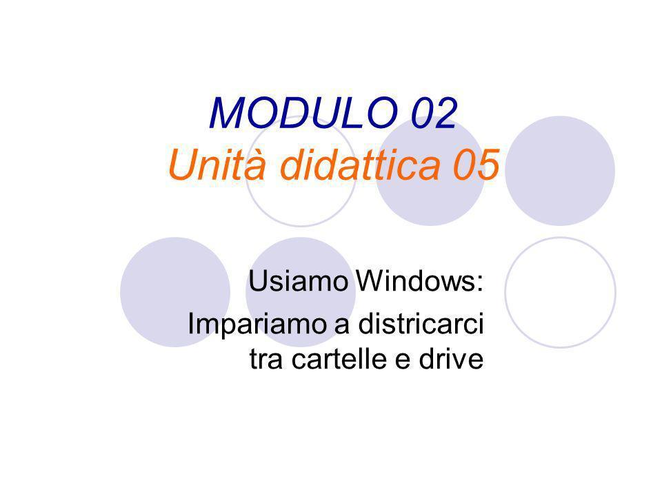 MODULO 02 Unità didattica 05 Usiamo Windows: Impariamo a districarci tra cartelle e drive
