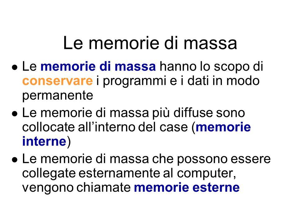Memoria ROM La ROM (Read Only memory) è una memoria di sola lettura. Contiene un programma che permette di accendere il computer, chiamato BIOS (Basic