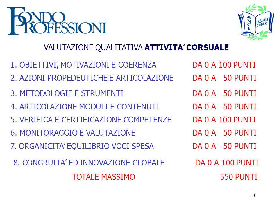 13 VALUTAZIONE QUALITATIVA ATTIVITA CORSUALE 1.