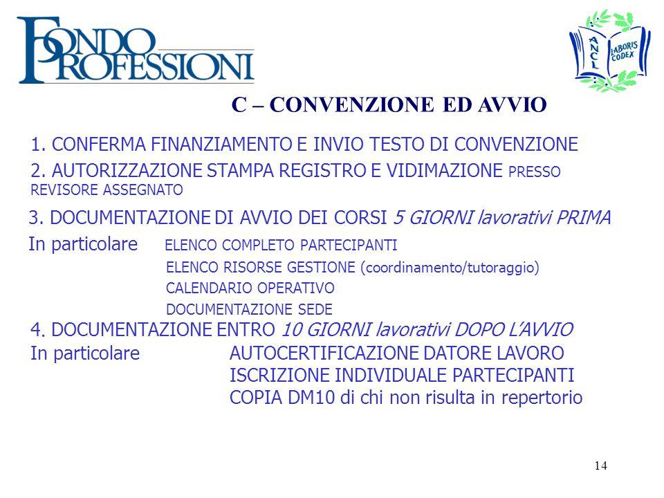 14 C – CONVENZIONE ED AVVIO 1. CONFERMA FINANZIAMENTO E INVIO TESTO DI CONVENZIONE 3.