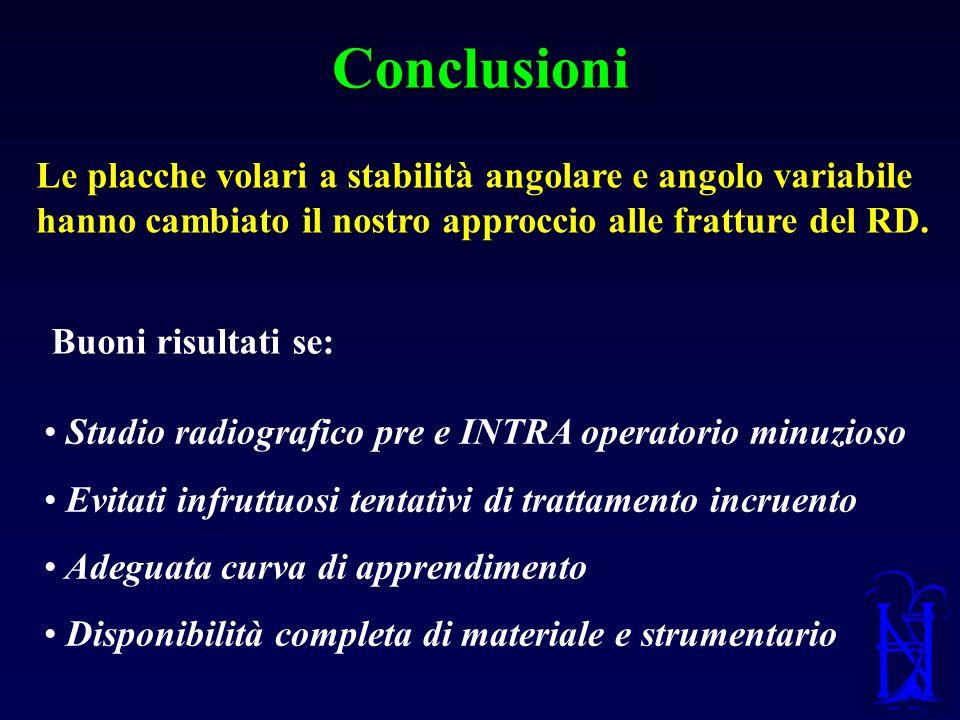 Conclusioni Studio radiografico pre e INTRA operatorio minuzioso Evitati infruttuosi tentativi di trattamento incruento Adeguata curva di apprendiment