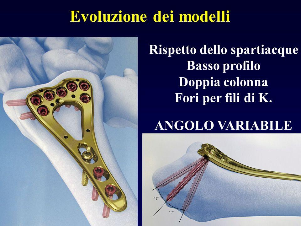 Rispetto dello spartiacque Basso profilo Doppia colonna Fori per fili di K. ANGOLO VARIABILE