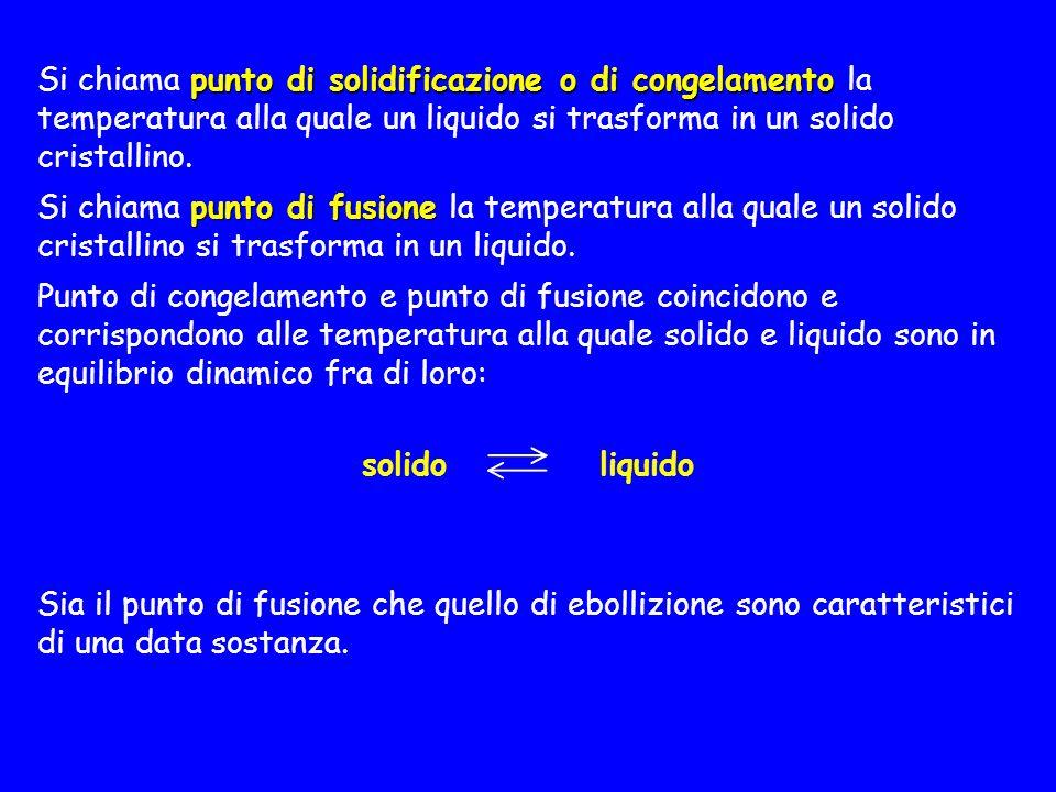 punto di solidificazione o di congelamento Si chiama punto di solidificazione o di congelamento la temperatura alla quale un liquido si trasforma in un solido cristallino.
