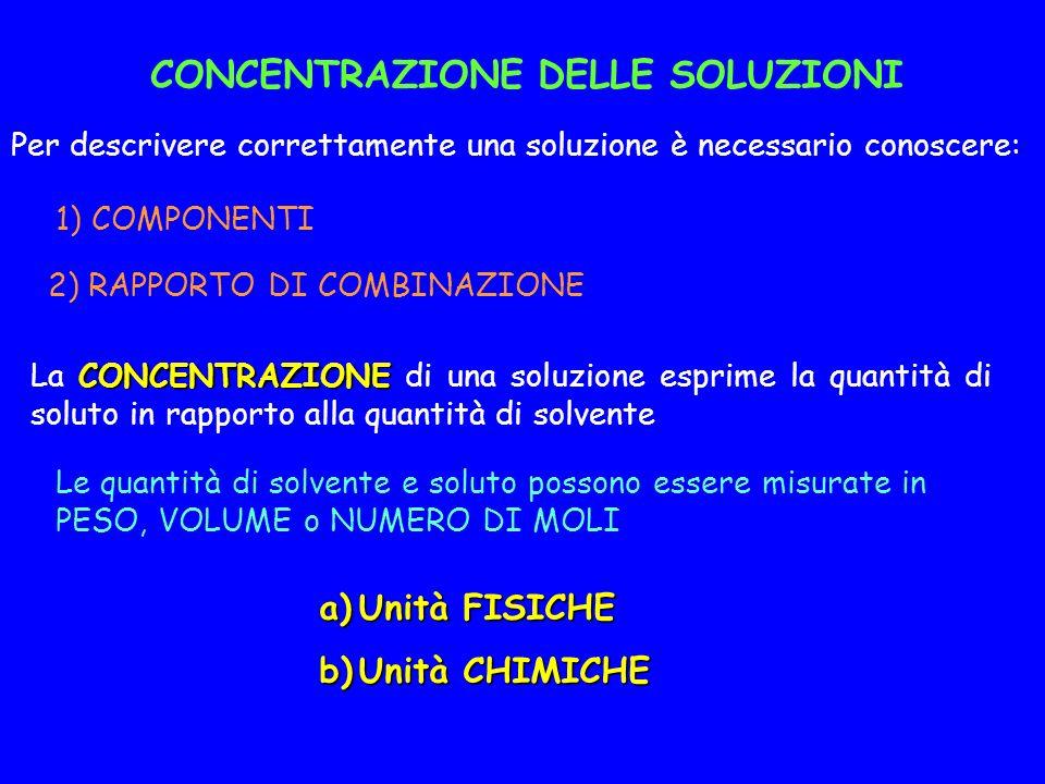 CONCENTRAZIONE DELLE SOLUZIONI Per descrivere correttamente una soluzione è necessario conoscere: 1) COMPONENTI 2) RAPPORTO DI COMBINAZIONE CONCENTRAZIONE La CONCENTRAZIONE di una soluzione esprime la quantità di soluto in rapporto alla quantità di solvente Le quantità di solvente e soluto possono essere misurate in PESO, VOLUME o NUMERO DI MOLI a)Unità FISICHE b)Unità CHIMICHE