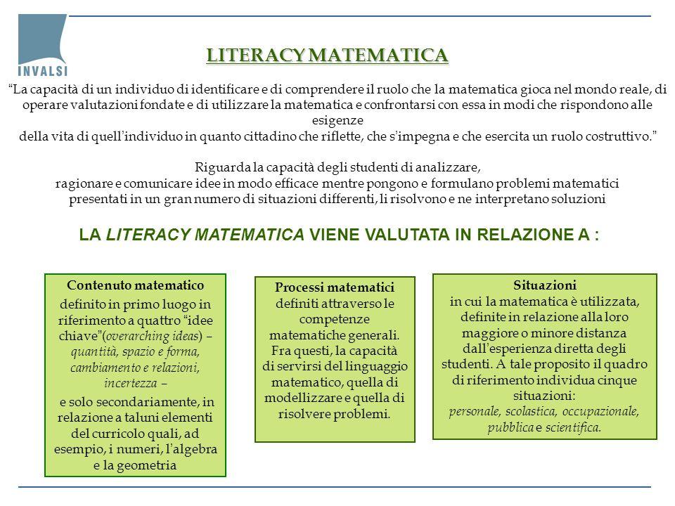 LITERACY MATEMATICA La capacità di un individuo di identificare e di comprendere il ruolo che la matematica gioca nel mondo reale, di operare valutazi