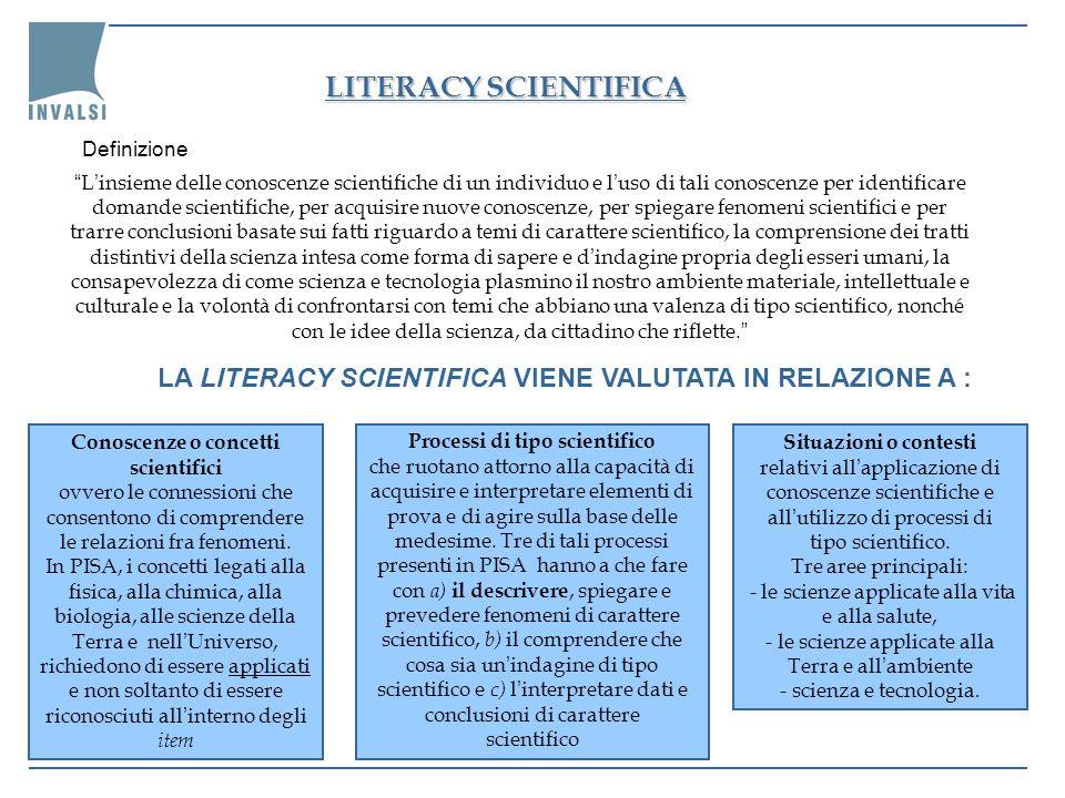 LITERACY SCIENTIFICA L insieme delle conoscenze scientifiche di un individuo e l uso di tali conoscenze per identificare domande scientifiche, per acq