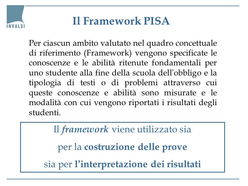 Per ciascun ambito valutato nel quadro concettuale di riferimento (Framework) vengono specificate le conoscenze e le abilità ritenute fondamentali per