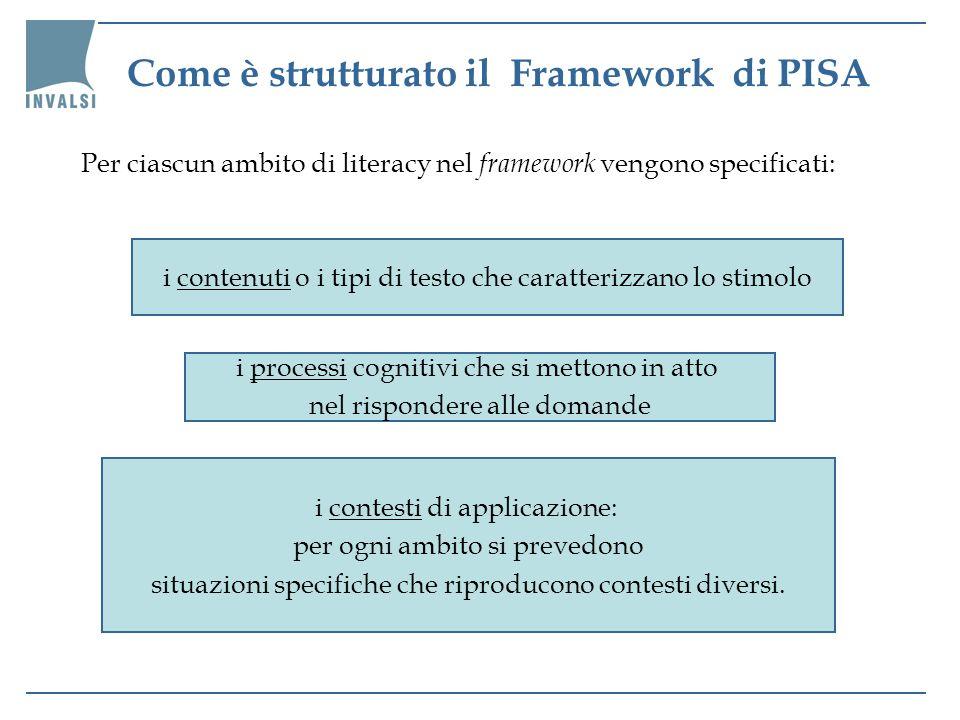 Per ciascun ambito di literacy nel framework vengono specificati: Come è strutturato il Framework di PISA i contenuti o i tipi di testo che caratteriz