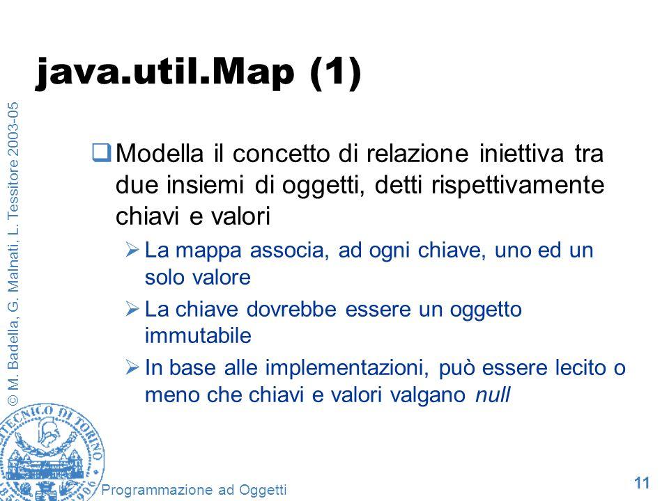 11 © M. Badella, G. Malnati, L. Tessitore 2003-05 Programmazione ad Oggetti java.util.Map (1) Modella il concetto di relazione iniettiva tra due insie
