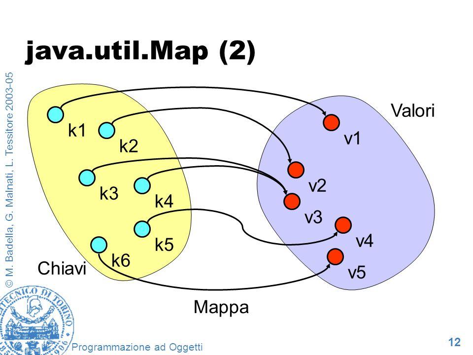 12 © M. Badella, G. Malnati, L. Tessitore 2003-05 Programmazione ad Oggetti java.util.Map (2) k2k1k3k4k5k6v1v2v3v4v5 Chiavi Valori Mappa