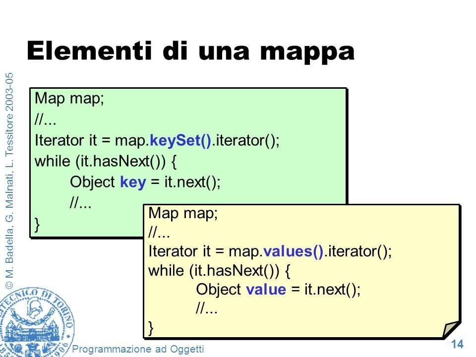 14 © M. Badella, G. Malnati, L. Tessitore 2003-05 Programmazione ad Oggetti Elementi di una mappa Map map; //... Iterator it = map.keySet().iterator()
