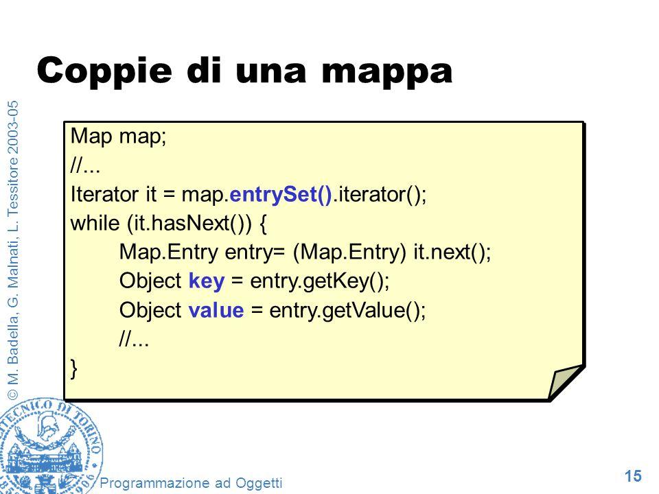15 © M. Badella, G. Malnati, L. Tessitore 2003-05 Programmazione ad Oggetti Coppie di una mappa Map map; //... Iterator it = map.entrySet().iterator()