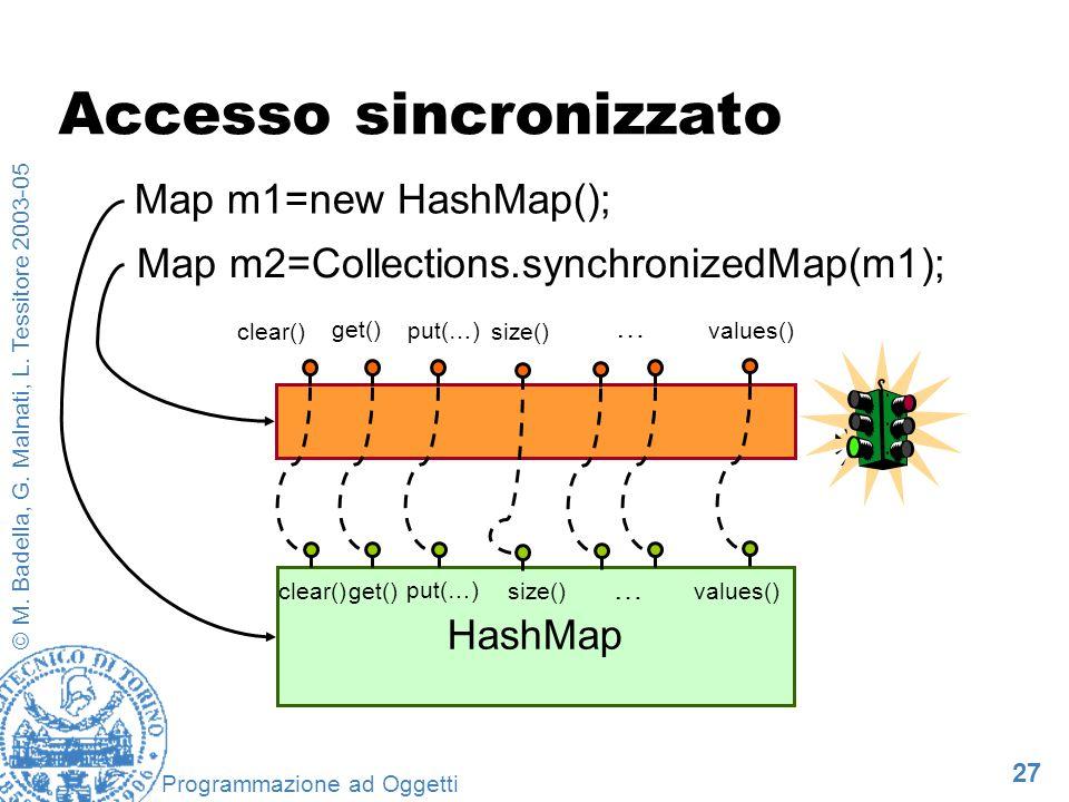 27 © M. Badella, G. Malnati, L. Tessitore 2003-05 Programmazione ad Oggetti Accesso sincronizzato HashMap clear()get() put(…) size() … values() clear(