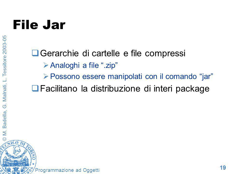 19 © M. Badella, G. Malnati, L. Tessitore 2003-05 Programmazione ad Oggetti File Jar Gerarchie di cartelle e file compressi Analoghi a file.zip Posson