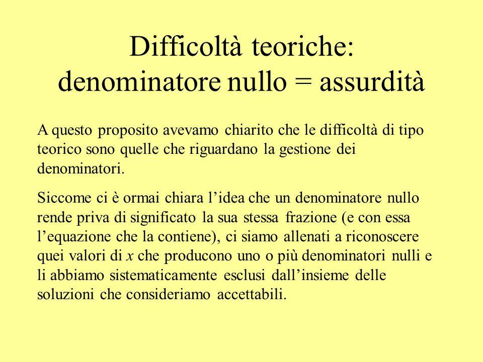 Difficoltà teoriche: denominatore nullo = assurdità A questo proposito avevamo chiarito che le difficoltà di tipo teorico sono quelle che riguardano l