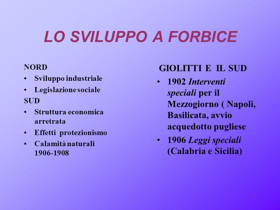 7 Due Italie: Nord e Sud Giolitti aveva di fronte unItalia divisa in due. Al Nord gli operai presero a protestare: 1 per lo stipendio troppo basso 2 p