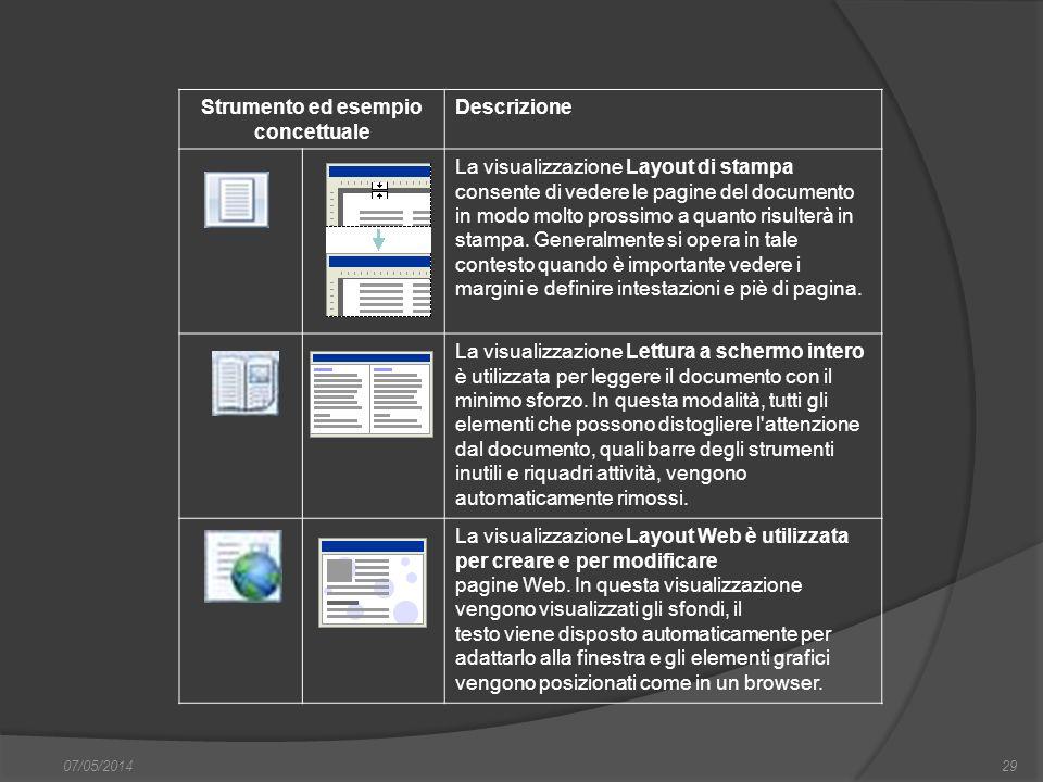 07/05/201429 Strumento ed esempio concettuale Descrizione La visualizzazione Layout di stampa consente di vedere le pagine del documento in modo molto