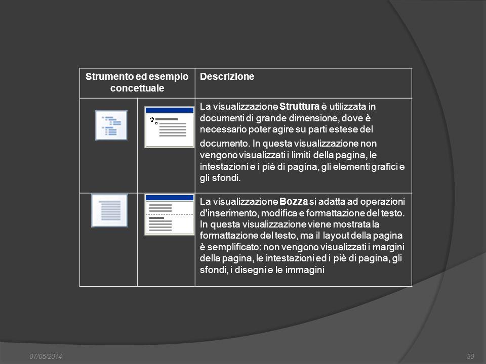 07/05/201430 Strumento ed esempio concettuale Descrizione La visualizzazione Struttura è utilizzata in documenti di grande dimensione, dove è necessar