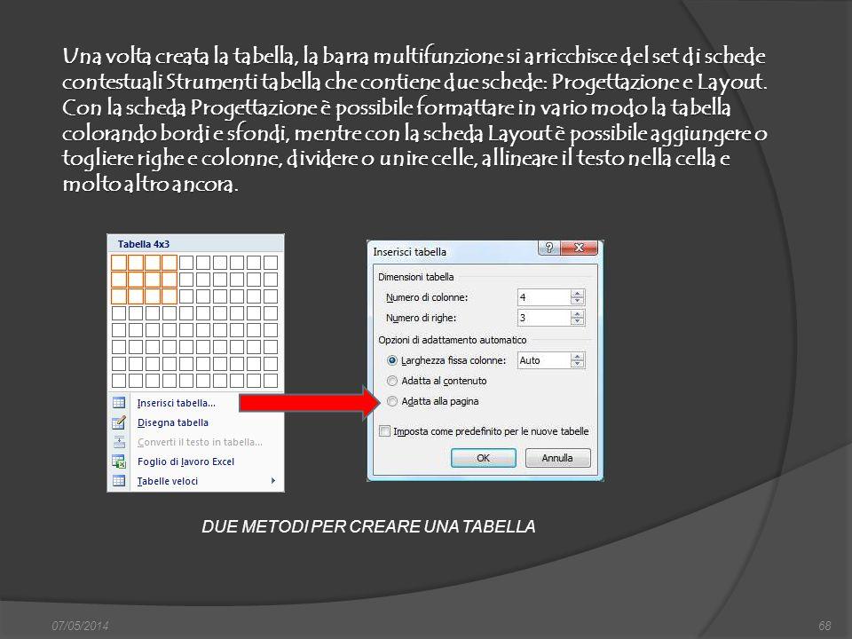 07/05/201468 Una volta creata la tabella, la barra multifunzione si arricchisce del set di schede contestuali Strumenti tabella che contiene due sched