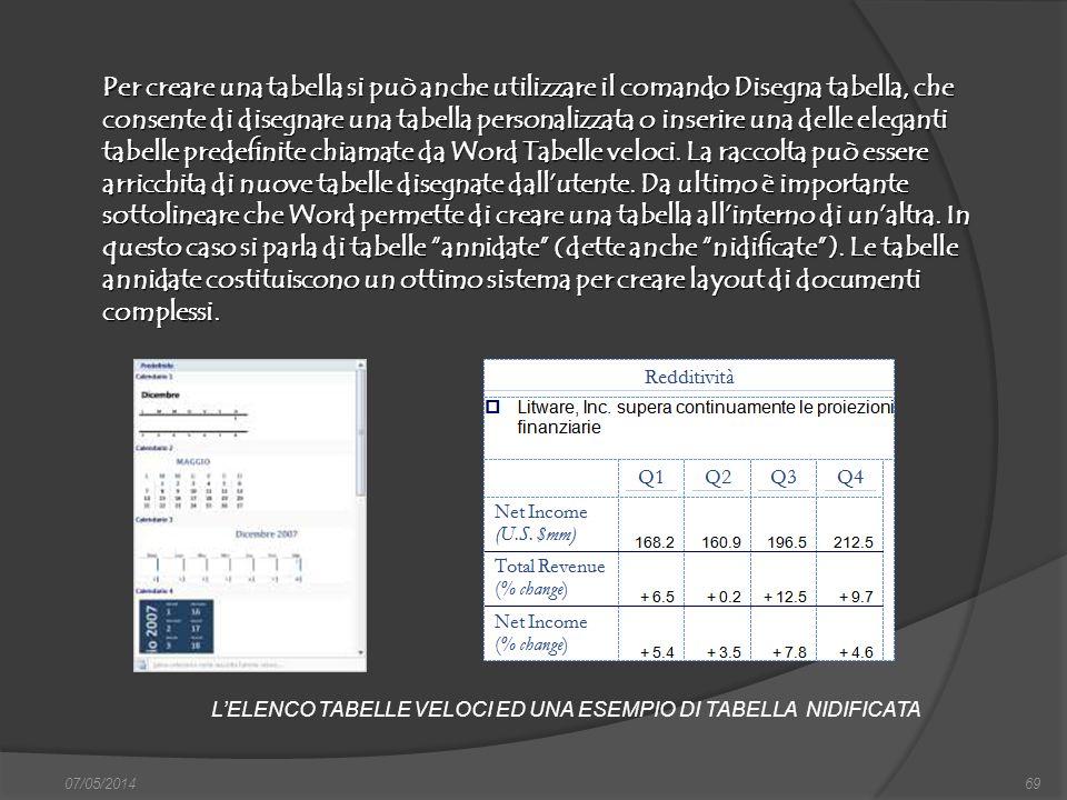07/05/201469 Per creare una tabella si può anche utilizzare il comando Disegna tabella, che consente di disegnare una tabella personalizzata o inserir
