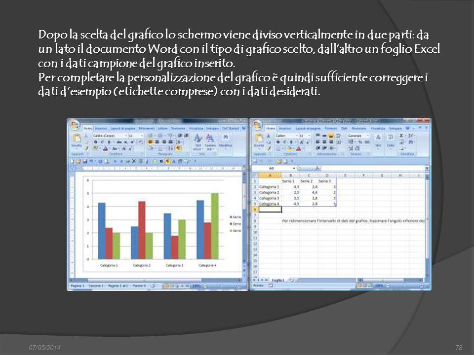 07/05/201478 Dopo la scelta del grafico lo schermo viene diviso verticalmente in due parti: da un lato il documento Word con il tipo di grafico scelto