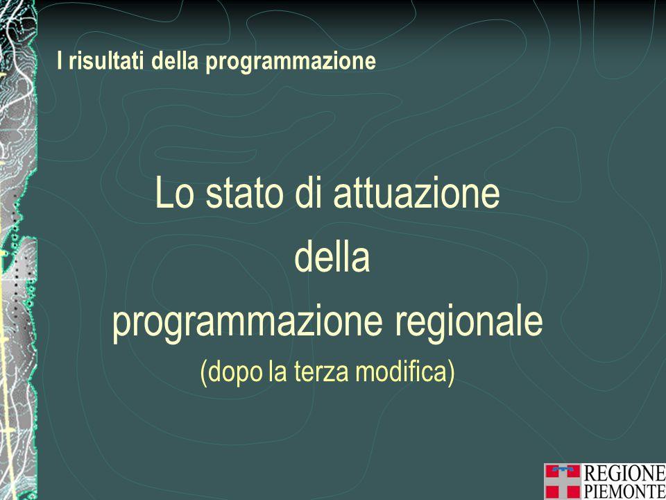 I risultati della programmazione Lo stato di attuazione della programmazione regionale (dopo la terza modifica)