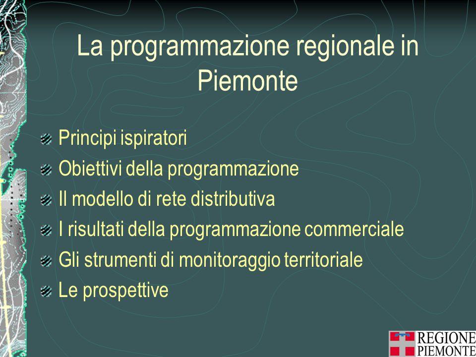 La programmazione regionale in Piemonte Principi ispiratori Obiettivi della programmazione Il modello di rete distributiva I risultati della programmazione commerciale Gli strumenti di monitoraggio territoriale Le prospettive