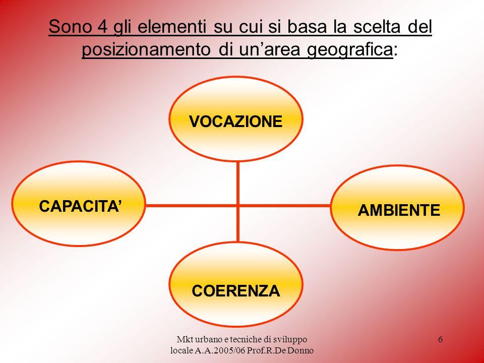 Mkt urbano e tecniche di sviluppo locale A.A.2005/06 Prof.R.De Donno 6 Sono 4 gli elementi su cui si basa la scelta del posizionamento di unarea geografica: VOCAZIONE CAPACITA AMBIENTE COERENZA