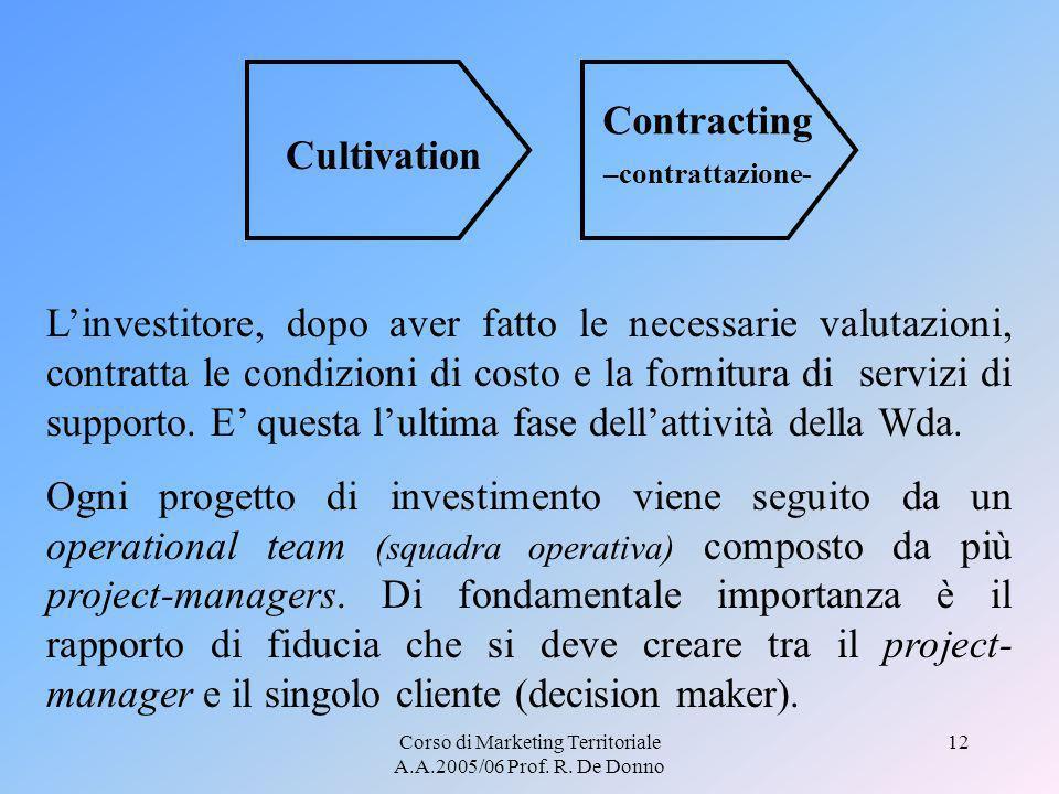 Corso di Marketing Territoriale A.A.2005/06 Prof. R. De Donno 12 Linvestitore, dopo aver fatto le necessarie valutazioni, contratta le condizioni di c