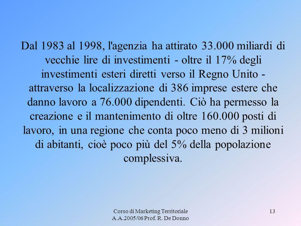 Corso di Marketing Territoriale A.A.2005/06 Prof. R. De Donno 13 Dal 1983 al 1998, l'agenzia ha attirato 33.000 miliardi di vecchie lire di investimen
