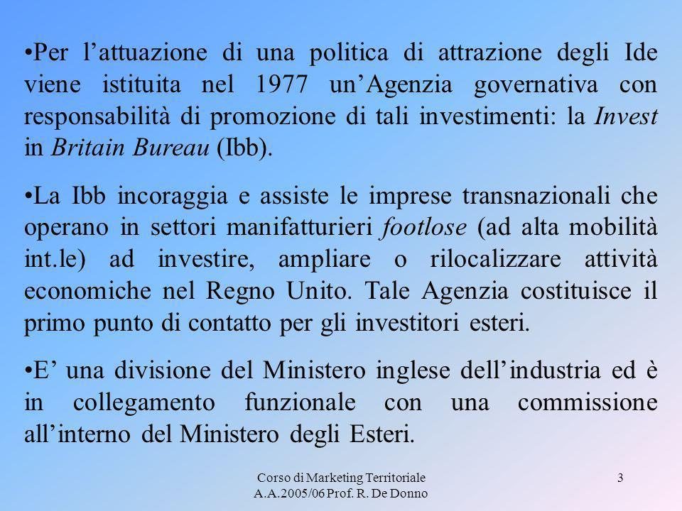 Corso di Marketing Territoriale A.A.2005/06 Prof. R. De Donno 3 Per lattuazione di una politica di attrazione degli Ide viene istituita nel 1977 unAge