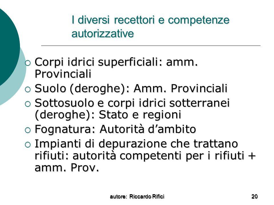 autore: Riccardo Rifici 20 I diversi recettori e competenze autorizzative Corpi idrici superficiali: amm. Provinciali Corpi idrici superficiali: amm.