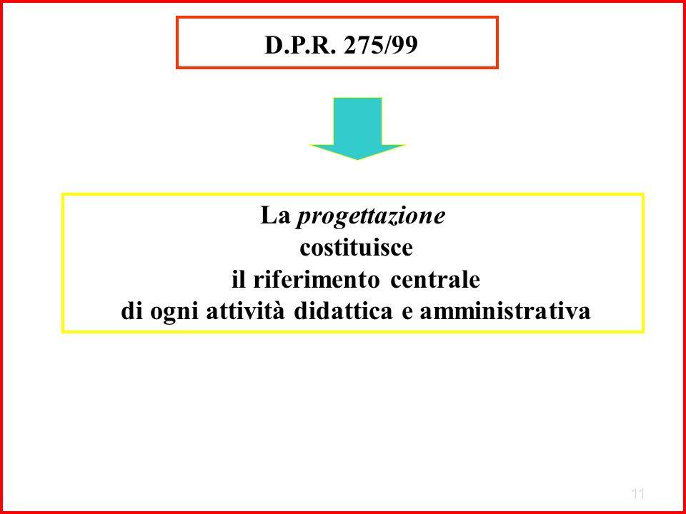 11 La progettazione costituisce il riferimento centrale di ogni attività didattica e amministrativa D.P.R. 275/99