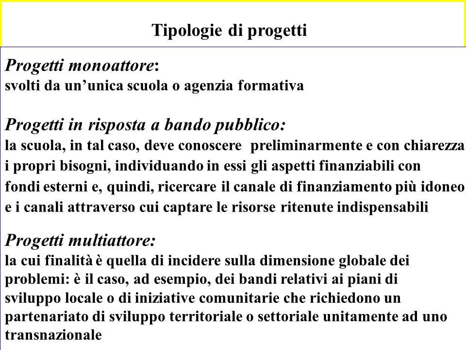18 Tipologie di progetti Progetti monoattore: svolti da ununica scuola o agenzia formativa Progetti in risposta a bando pubblico: la scuola, in tal ca