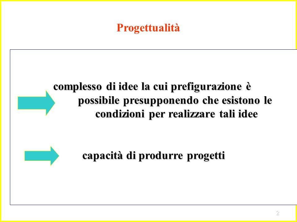 2 Progettualità complesso di idee la cui prefigurazione è possibile presupponendo che esistono le possibile presupponendo che esistono le condizioni per realizzare tali idee condizioni per realizzare tali idee capacità di produrre progetti