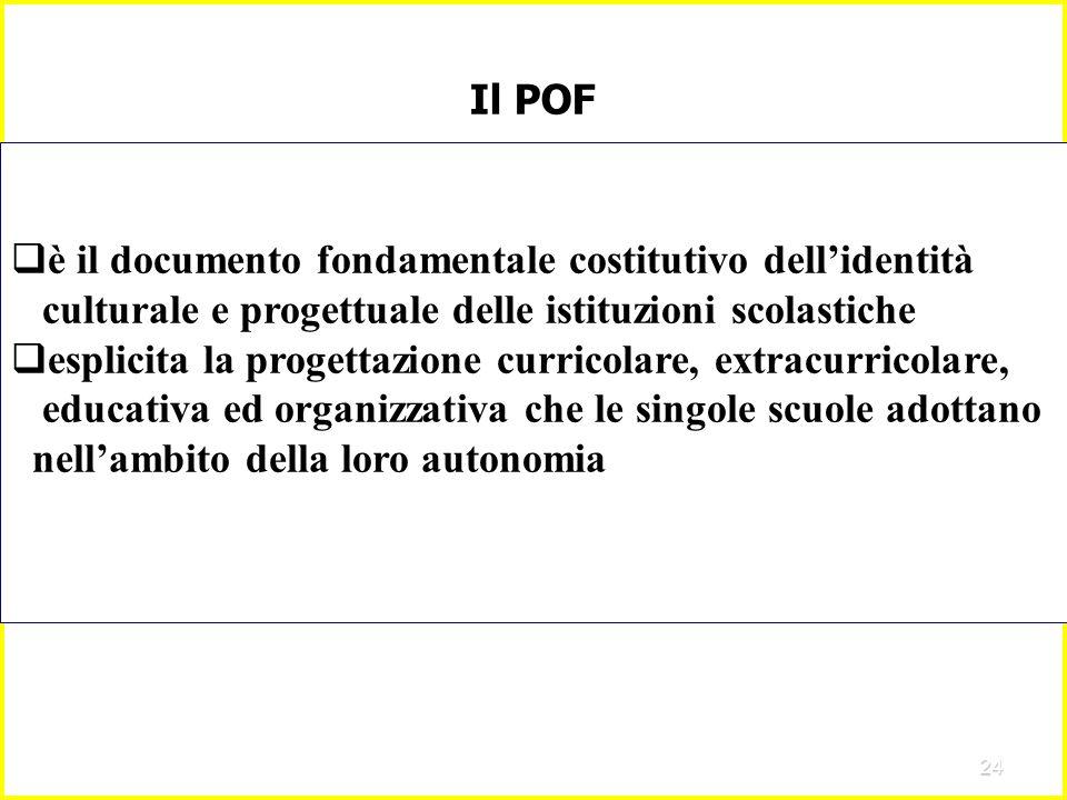 24 Il POF è il documento fondamentale costitutivo dellidentità culturale e progettuale delle istituzioni scolastiche esplicita la progettazione curricolare, extracurricolare, educativa ed organizzativa che le singole scuole adottano nellambito della loro autonomia
