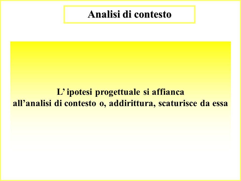 32 Analisi di contesto L ipotesi progettuale si affianca allanalisi di contesto o, addirittura, scaturisce da essa