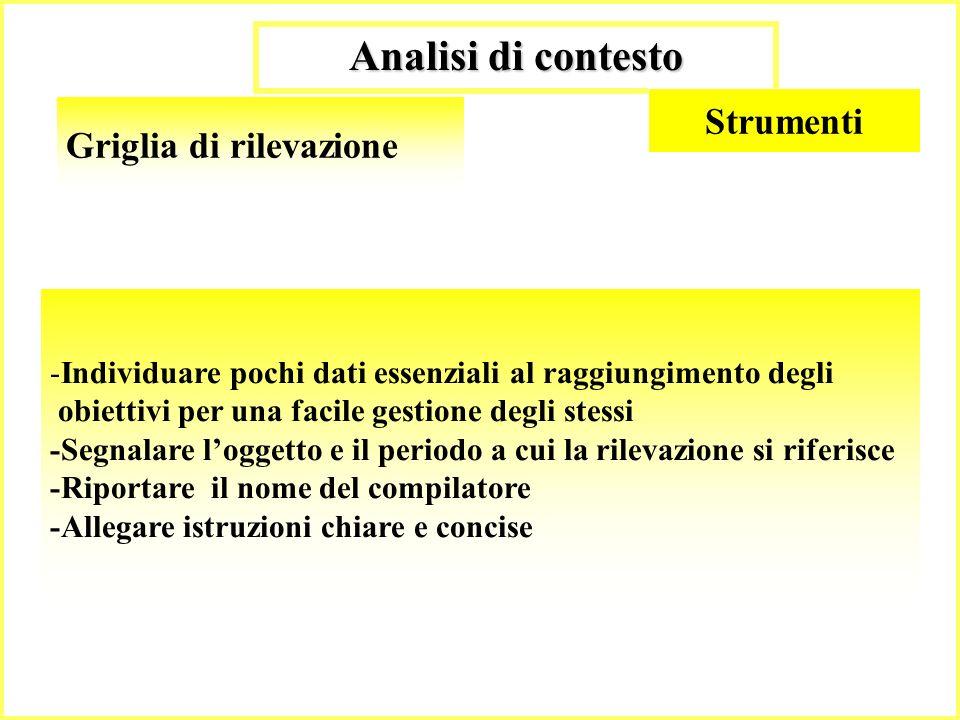 34 Analisi di contesto Griglia di rilevazione -Individuare pochi dati essenziali al raggiungimento degli obiettivi per una facile gestione degli stess