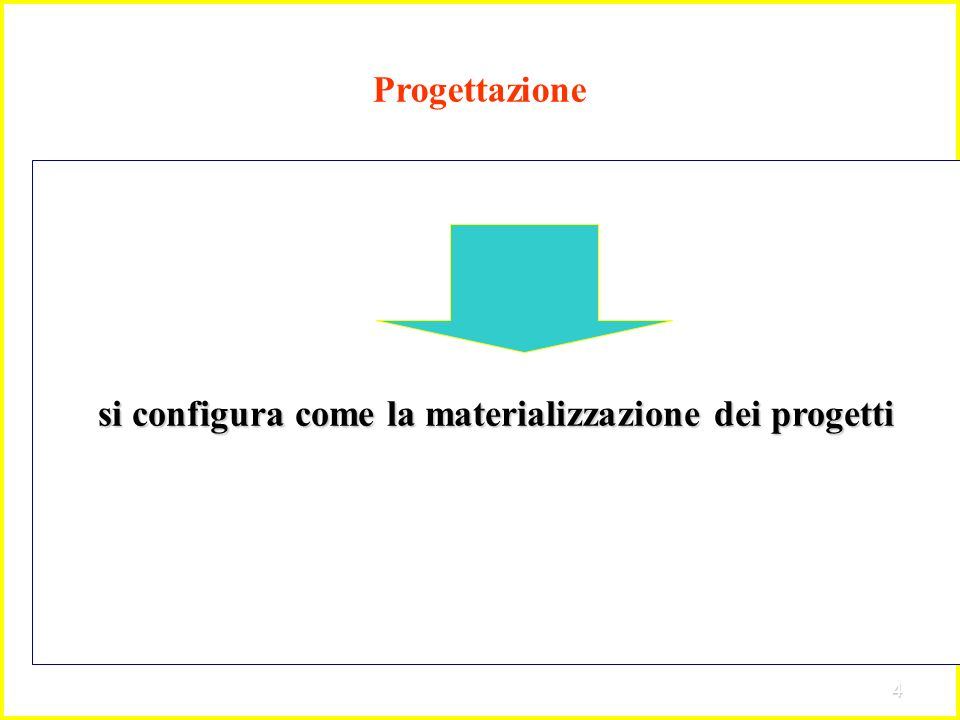 4 Progettazione si configura come la materializzazione dei progetti