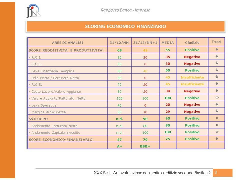 Rapporto Banca - Impresa XXX S.r.l. Autovalutazione del merito creditizio secondo Basilea 2 3 SCORING ECONOMICO FINANZIARIO