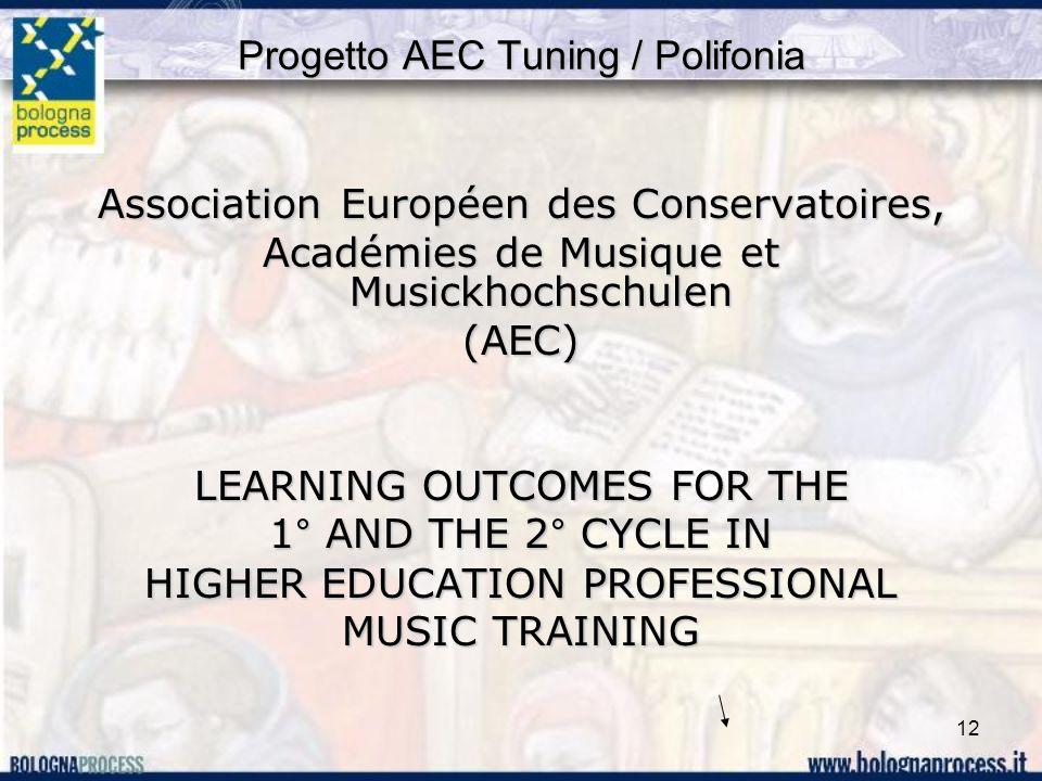 Progetto AEC Tuning / Polifonia Association Européen des Conservatoires, Académies de Musique et Musickhochschulen (AEC) LEARNING OUTCOMES FOR THE 1°