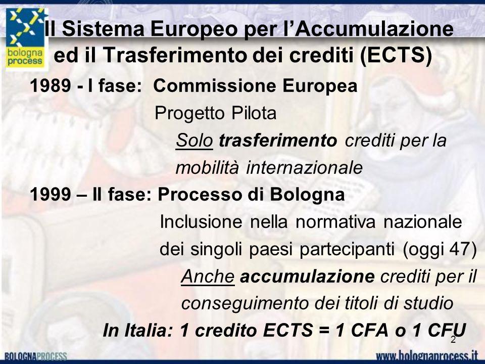 Il Sistema Europeo per lAccumulazione ed il Trasferimento dei crediti (ECTS) 1989 - I fase: Commissione Europea Progetto Pilota Solo trasferimento cre
