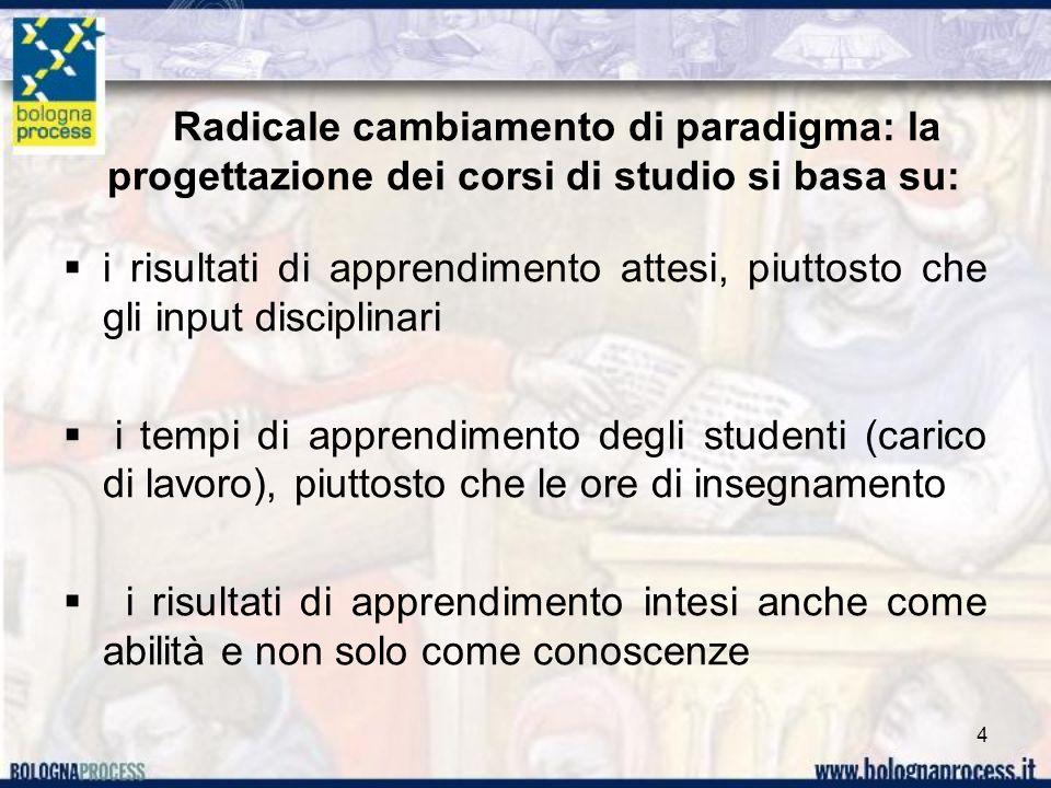 Radicale cambiamento di paradigma: la progettazione dei corsi di studio si basa su: i risultati di apprendimento attesi, piuttosto che gli input disci