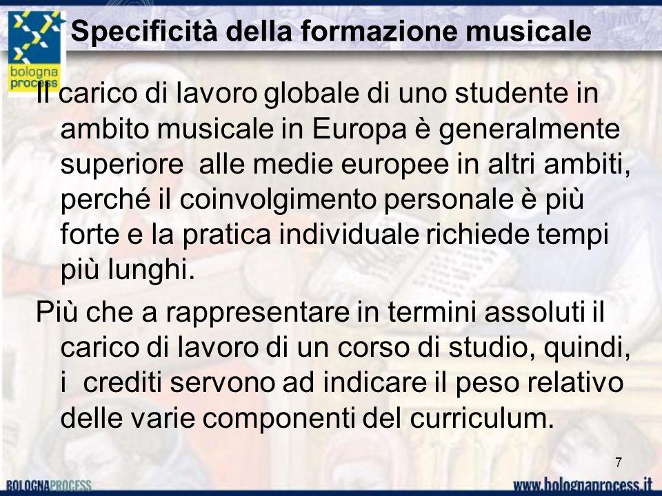 Specificità della formazione musicale Il carico di lavoro globale di uno studente in ambito musicale in Europa è generalmente superiore alle medie eur