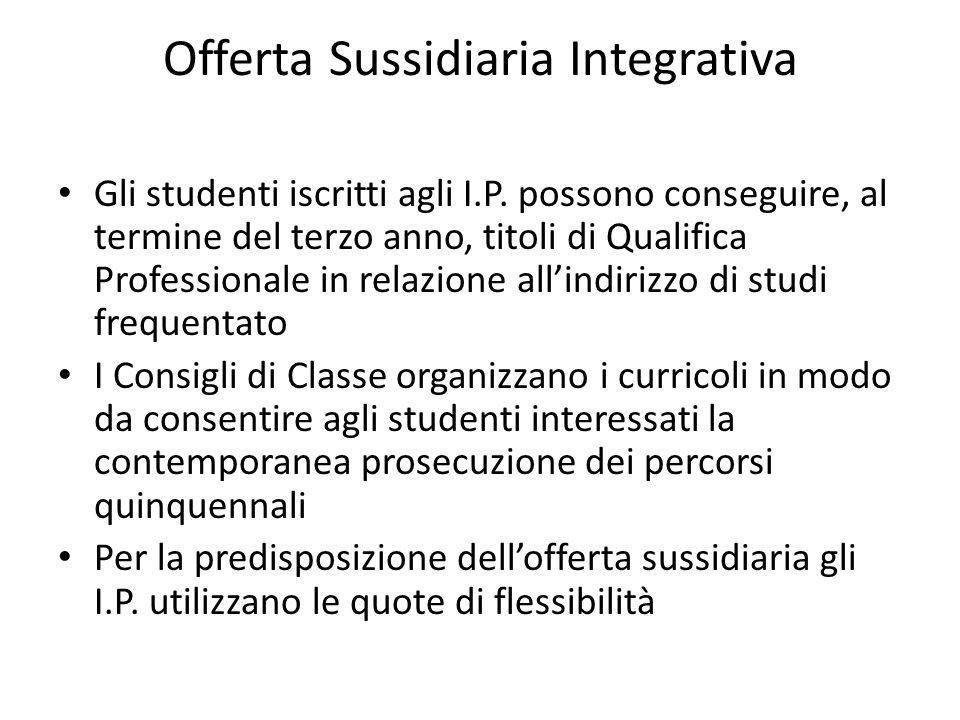 Offerta Sussidiaria Integrativa Gli studenti iscritti agli I.P. possono conseguire, al termine del terzo anno, titoli di Qualifica Professionale in re
