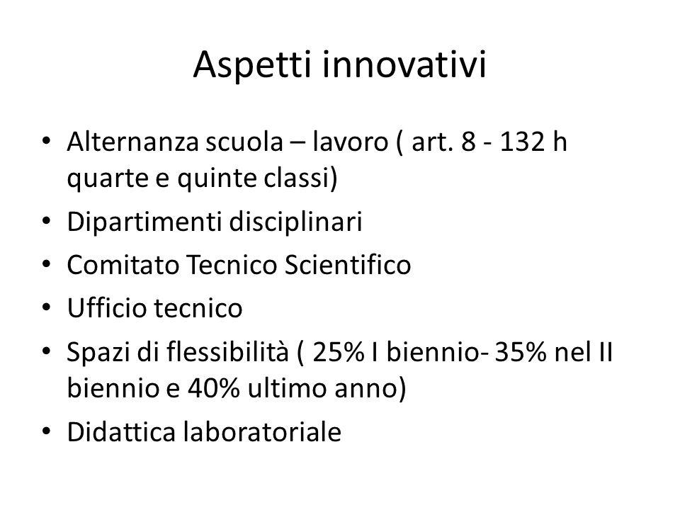 Aspetti innovativi Alternanza scuola – lavoro ( art. 8 - 132 h quarte e quinte classi) Dipartimenti disciplinari Comitato Tecnico Scientifico Ufficio