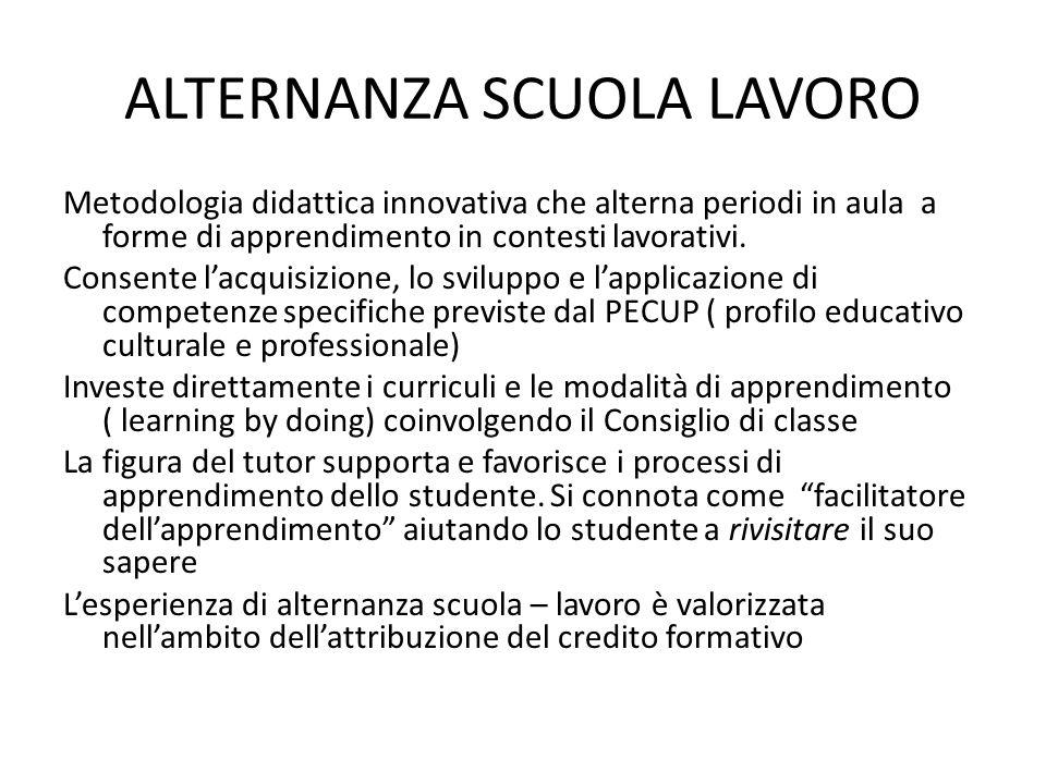 ALTERNANZA SCUOLA LAVORO Metodologia didattica innovativa che alterna periodi in aula a forme di apprendimento in contesti lavorativi. Consente lacqui