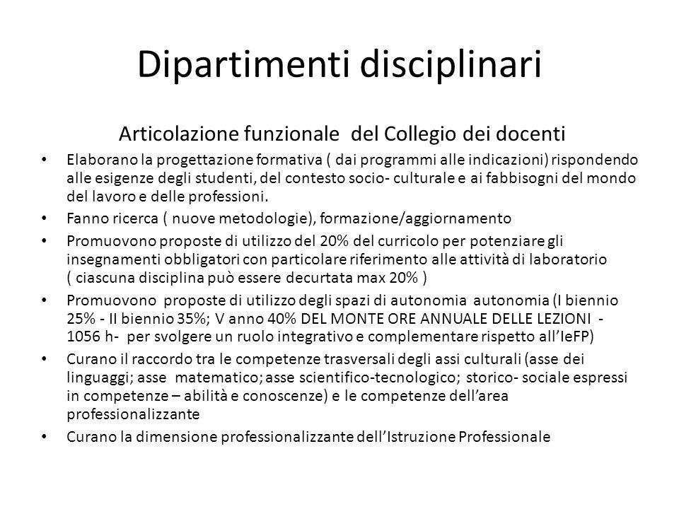 Dipartimenti disciplinari Articolazione funzionale del Collegio dei docenti Elaborano la progettazione formativa ( dai programmi alle indicazioni) ris